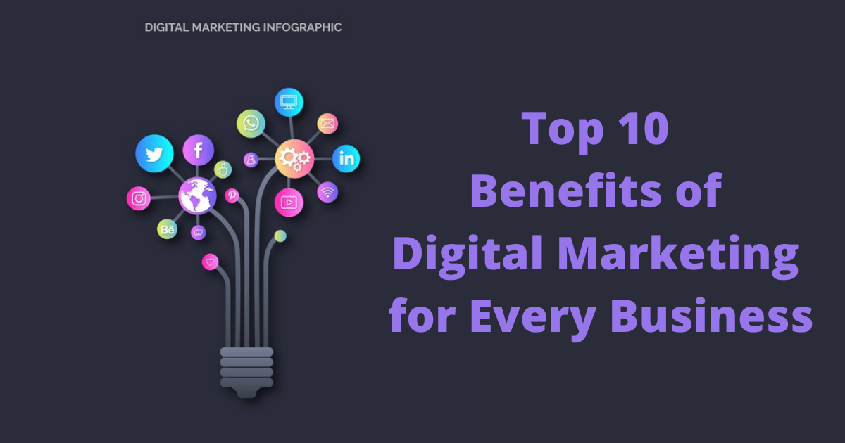 Top 10 Benefits of Digital Marketing for Every Business